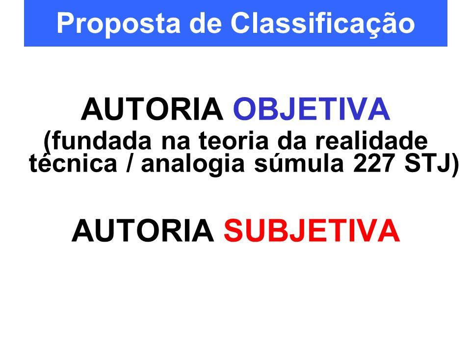 Proposta de Classificação AUTORIA OBJETIVA (fundada na teoria da realidade técnica / analogia súmula 227 STJ) AUTORIA SUBJETIVA