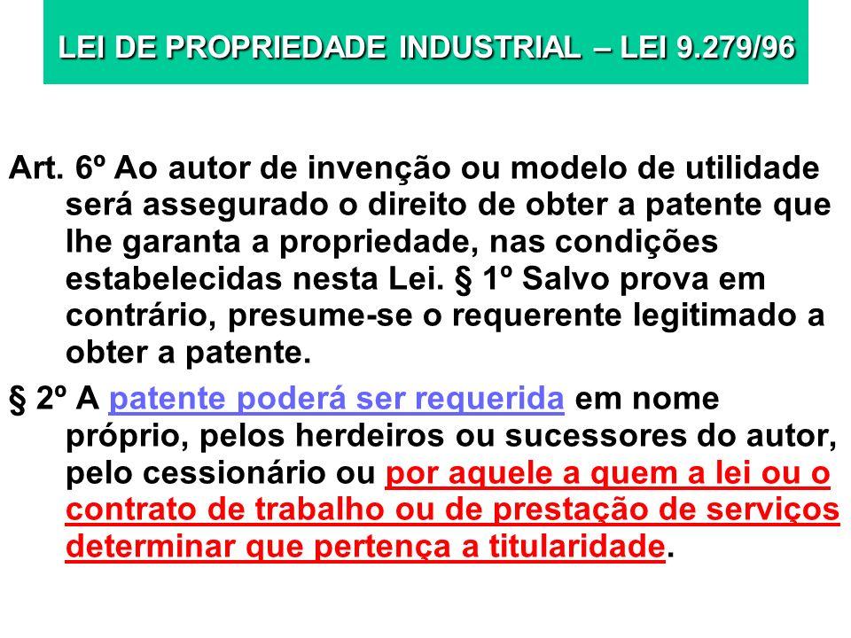 LEI DE PROPRIEDADE INDUSTRIAL – LEI 9.279/96 Art. 6º Ao autor de invenção ou modelo de utilidade será assegurado o direito de obter a patente que lhe