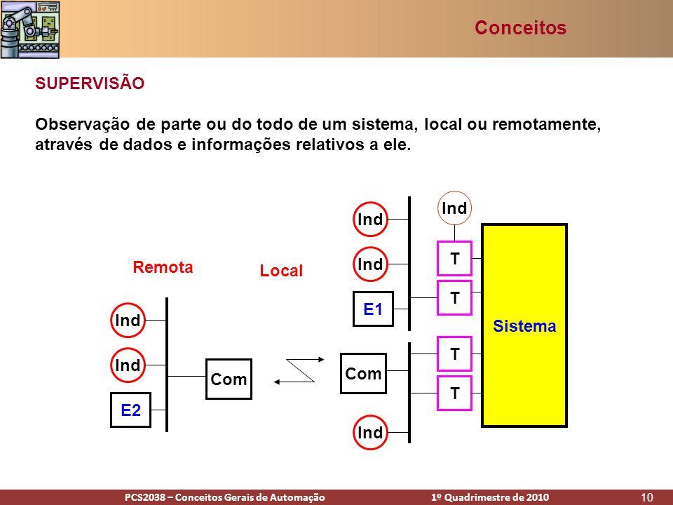 PCS2938 – Conceitos Gerais de Automação 1º Quadrimestre de 2009PCS2038 – Conceitos Gerais de Automação 1º Quadrimestre de 2010 10 SUPERVISÃO Observação de parte ou do todo de um sistema, local ou remotamente, através de dados e informações relativos a ele.