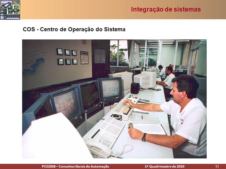 PCS2938 – Conceitos Gerais de Automação 1º Quadrimestre de 2009PCS2038 – Conceitos Gerais de Automação 1º Quadrimestre de 2010 11 COS - Centro de Operação do Sistema Integração de sistemas