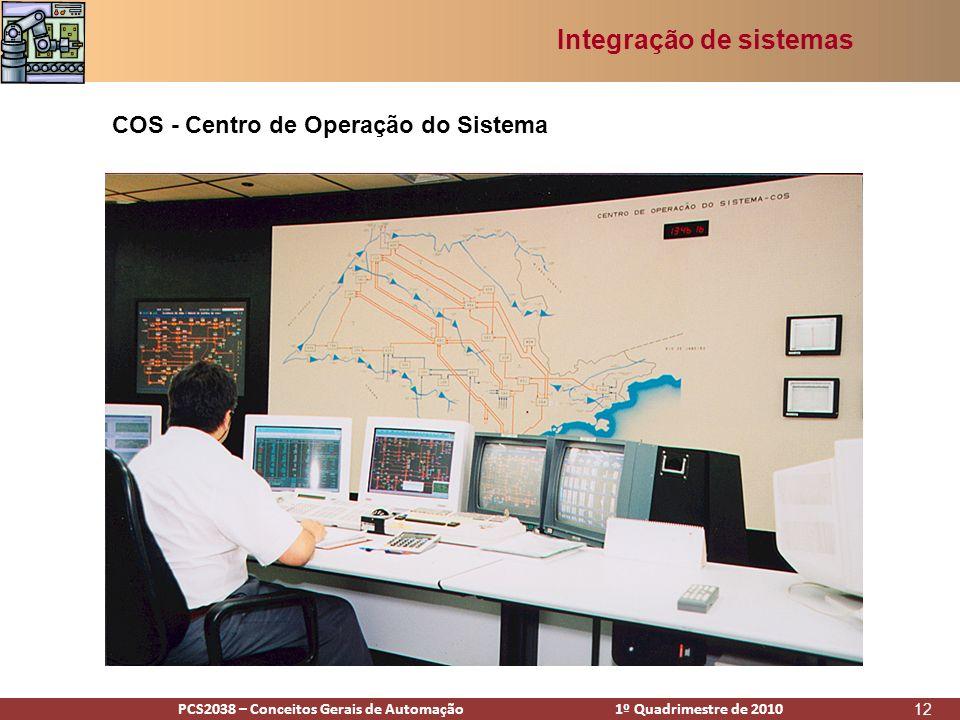 PCS2938 – Conceitos Gerais de Automação 1º Quadrimestre de 2009PCS2038 – Conceitos Gerais de Automação 1º Quadrimestre de 2010 12 COS - Centro de Operação do Sistema Integração de sistemas