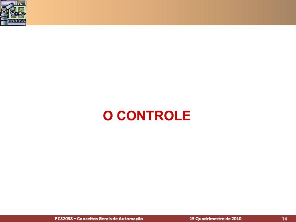 PCS2938 – Conceitos Gerais de Automação 1º Quadrimestre de 2009PCS2038 – Conceitos Gerais de Automação 1º Quadrimestre de 2010 14 O CONTROLE