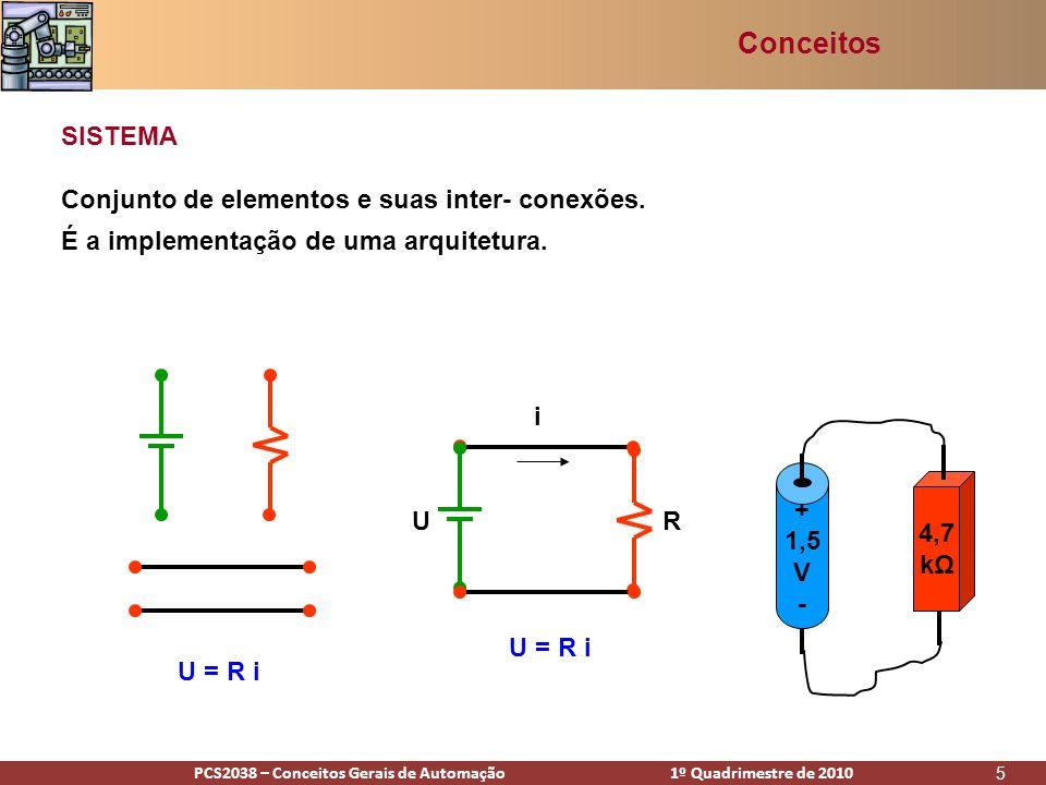 PCS2938 – Conceitos Gerais de Automação 1º Quadrimestre de 2009PCS2038 – Conceitos Gerais de Automação 1º Quadrimestre de 2010 5 SISTEMA Conjunto de elementos e suas inter- conexões.