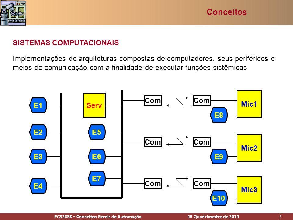 PCS2938 – Conceitos Gerais de Automação 1º Quadrimestre de 2009PCS2038 – Conceitos Gerais de Automação 1º Quadrimestre de 2010 7 SISTEMAS COMPUTACIONAIS Implementações de arquiteturas compostas de computadores, seus periféricos e meios de comunicação com a finalidade de executar funções sistêmicas.