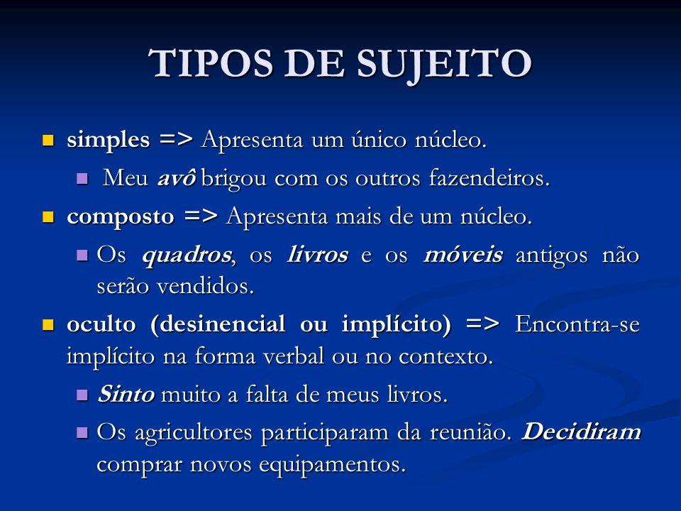 TIPOS DE SUJEITO (Cont.) indeterminado => Quando não se quer ou não se pode identificar claramente a quem o predicado da oração se refere.