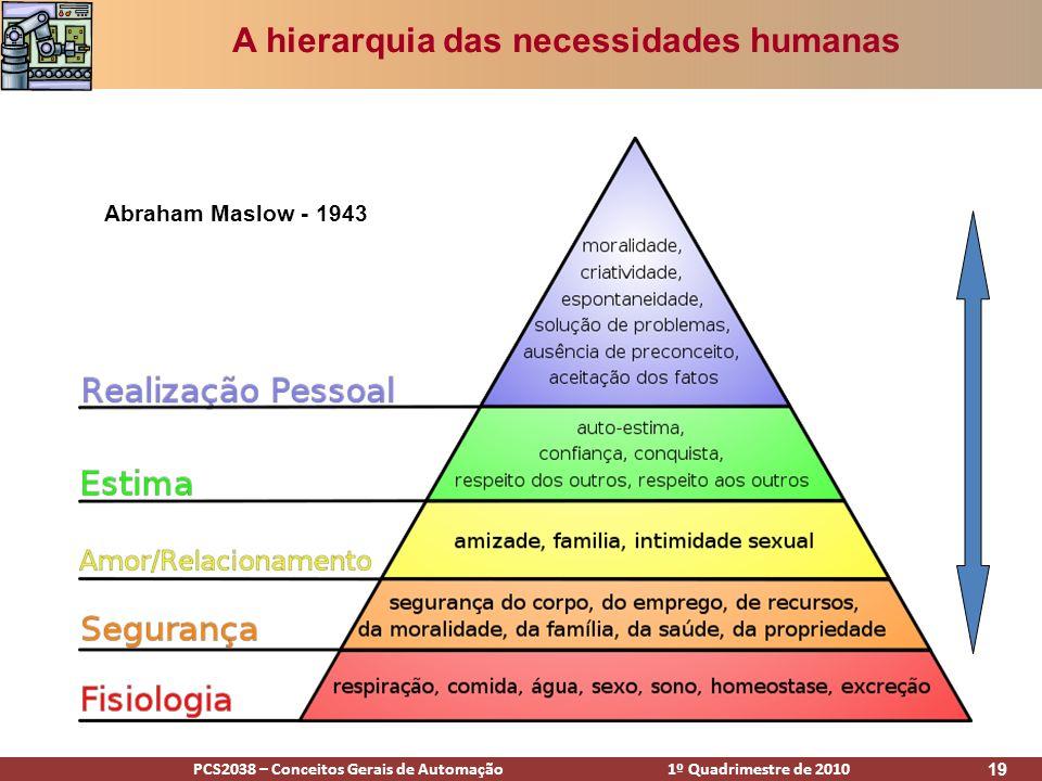 PCS2038 – Conceitos Gerais de Automação 1º Quadrimestre de 2010 19 A hierarquia das necessidades humanas Abraham Maslow - 1943