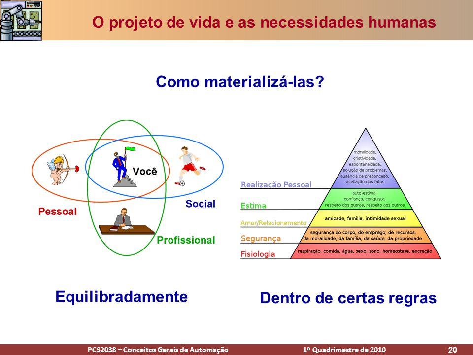 PCS2038 – Conceitos Gerais de Automação 1º Quadrimestre de 2010 20 O projeto de vida e as necessidades humanas Como materializá-las? Dentro de certas