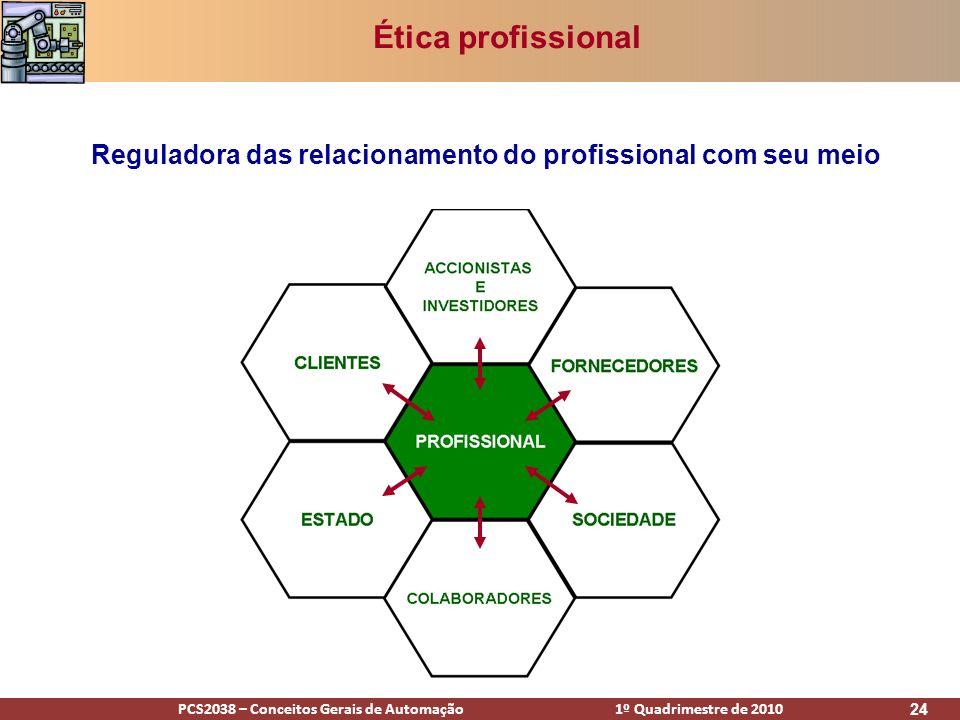 PCS2038 – Conceitos Gerais de Automação 1º Quadrimestre de 2010 24 Ética profissional Reguladora das relacionamento do profissional com seu meio