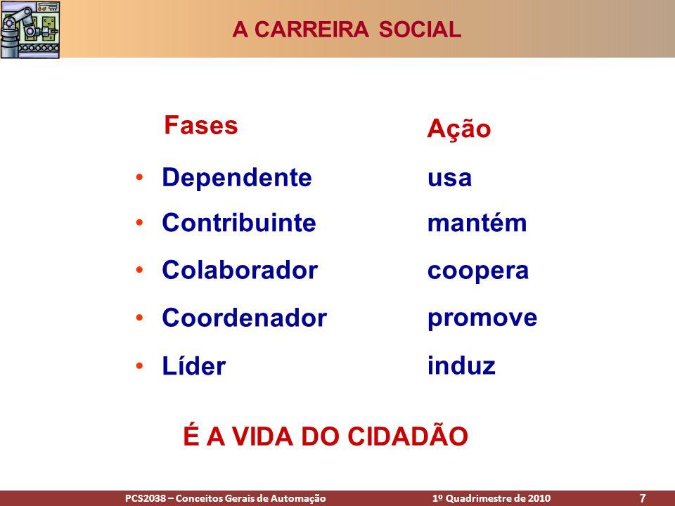 PCS2038 – Conceitos Gerais de Automação 1º Quadrimestre de 2010 7 A CARREIRA SOCIAL É A VIDA DO CIDADÃO Fases Ação Dependente Contribuinte Colaborador