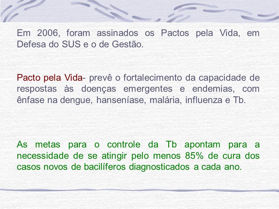 Em 2006, foram assinados os Pactos pela Vida, em Defesa do SUS e o de Gestão. Pacto pela Vida- prevê o fortalecimento da capacidade de respostas às do