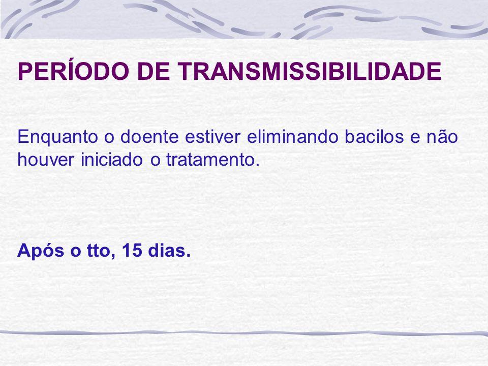 PERÍODO DE TRANSMISSIBILIDADE Enquanto o doente estiver eliminando bacilos e não houver iniciado o tratamento. Após o tto, 15 dias.