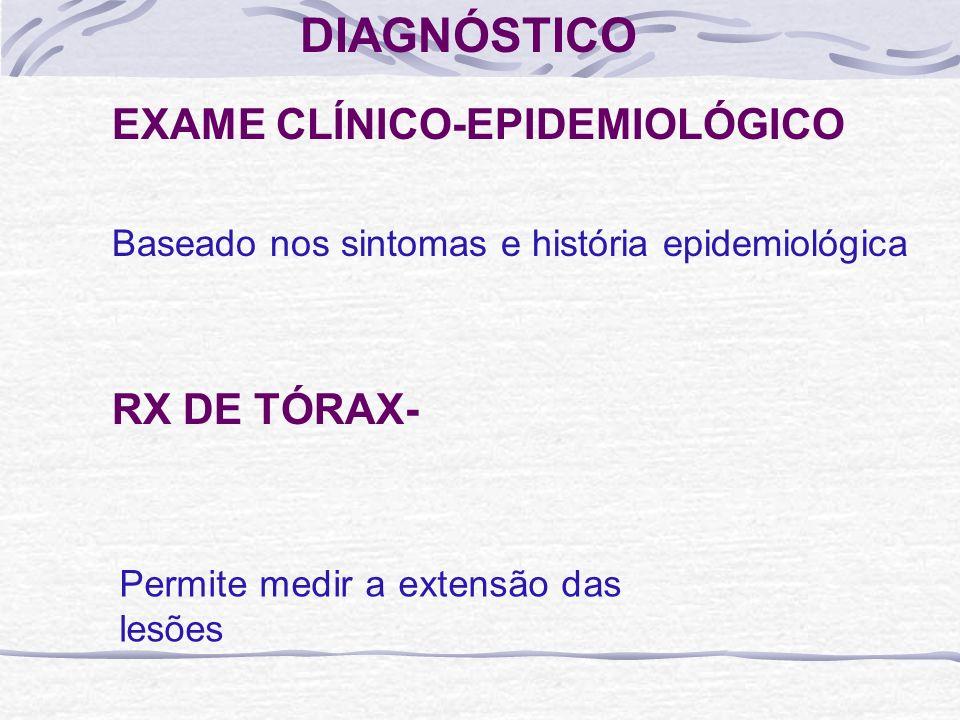 EXAME CLÍNICO-EPIDEMIOLÓGICO Baseado nos sintomas e história epidemiológica RX DE TÓRAX- Permite medir a extensão das lesões DIAGNÓSTICO