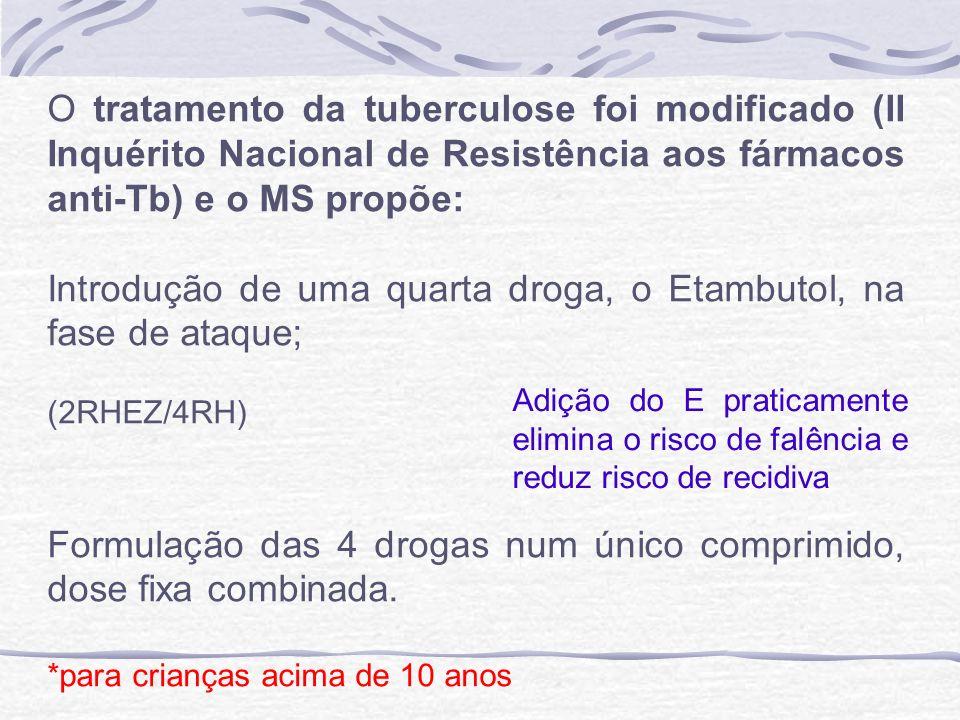 O tratamento da tuberculose foi modificado (II Inquérito Nacional de Resistência aos fármacos anti-Tb) e o MS propõe: Introdução de uma quarta droga,