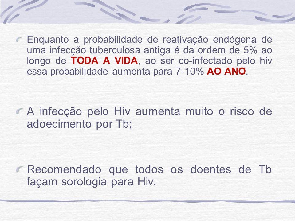 Enquanto a probabilidade de reativação endógena de uma infecção tuberculosa antiga é da ordem de 5% ao longo de TODA A VIDA, ao ser co-infectado pelo