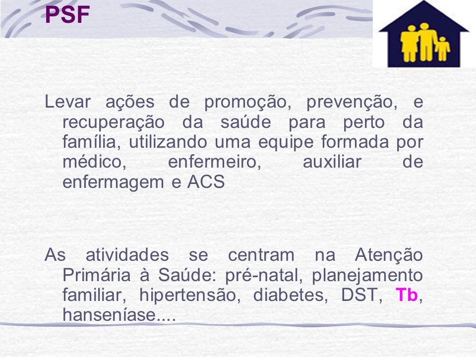 PSF Levar ações de promoção, prevenção, e recuperação da saúde para perto da família, utilizando uma equipe formada por médico, enfermeiro, auxiliar d