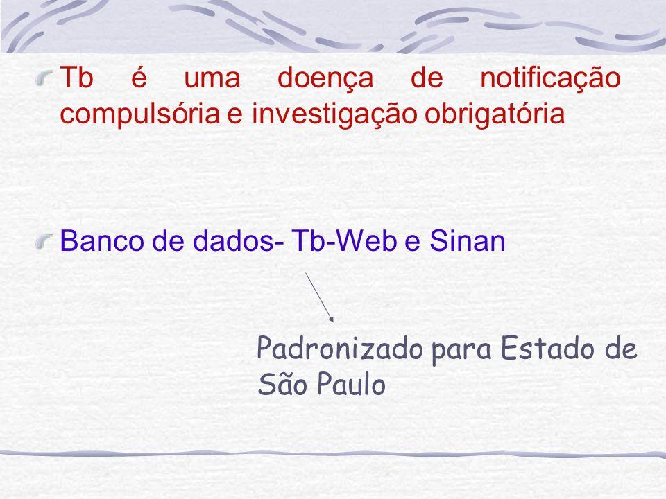 Tb é uma doença de notificação compulsória e investigação obrigatória Banco de dados- Tb-Web e Sinan Padronizado para Estado de São Paulo