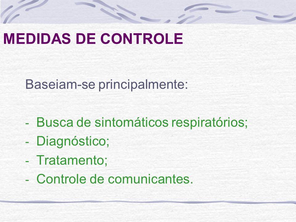 MEDIDAS DE CONTROLE Baseiam-se principalmente: - Busca de sintomáticos respiratórios; - Diagnóstico; - Tratamento; - Controle de comunicantes.