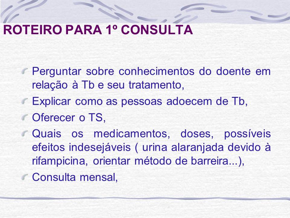 ROTEIRO PARA 1º CONSULTA Perguntar sobre conhecimentos do doente em relação à Tb e seu tratamento, Explicar como as pessoas adoecem de Tb, Oferecer o