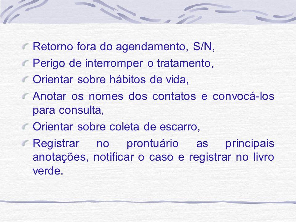 Retorno fora do agendamento, S/N, Perigo de interromper o tratamento, Orientar sobre hábitos de vida, Anotar os nomes dos contatos e convocá-los para