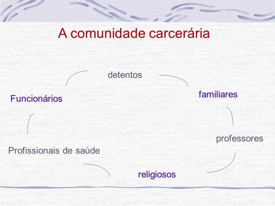 A comunidade carcerária detentos familiares Funcionários professores Profissionais de saúde religiosos