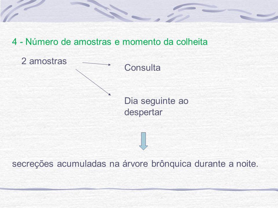4 - Número de amostras e momento da colheita secreções acumuladas na árvore brônquica durante a noite. 2 amostras Consulta Dia seguinte ao despertar