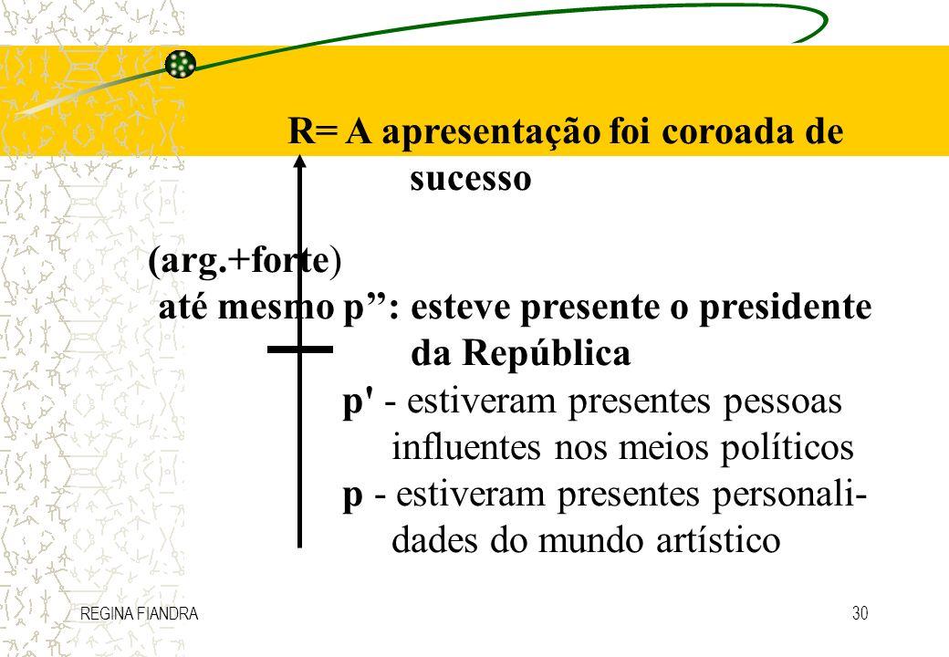 REGINA FIANDRA30 R= A apresentação foi coroada de sucesso (arg.+forte) até mesmo p: esteve presente o presidente da República p' - estiveram presentes