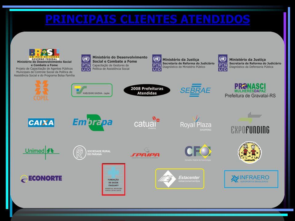 PRINCIPAIS CLIENTES ATENDIDOS