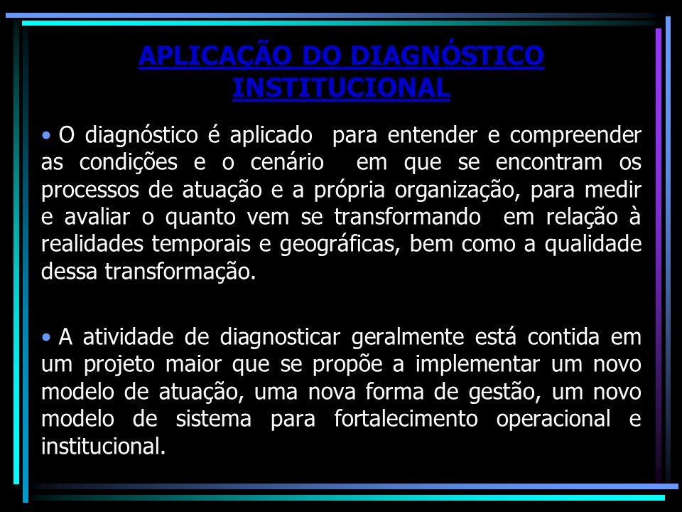 APLICAÇÃO DO DIAGNÓSTICO INSTITUCIONAL O diagnóstico é aplicado para entender e compreender as condições e o cenário em que se encontram os processos