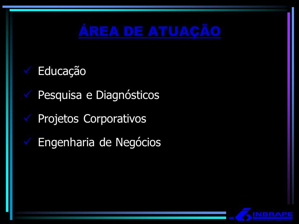 ÁREA DE ATUAÇÃO Educação Pesquisa e Diagnósticos Projetos Corporativos Engenharia de Negócios