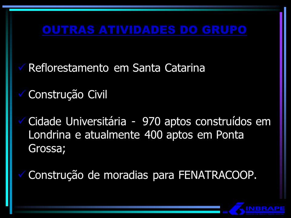 OUTRAS ATIVIDADES DO GRUPO Reflorestamento em Santa Catarina Construção Civil Cidade Universitária - 970 aptos construídos em Londrina e atualmente 40