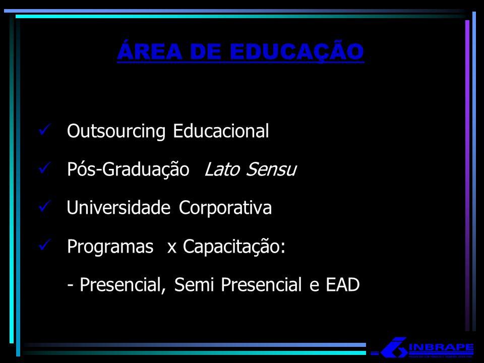 ÁREA DE EDUCAÇÃO Outsourcing Educacional Pós-Graduação Lato Sensu Universidade Corporativa Programas x Capacitação: - Presencial, Semi Presencial e EA