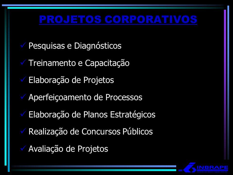 PROJETOS CORPORATIVOS Pesquisas e Diagnósticos Treinamento e Capacitação Elaboração de Projetos Aperfeiçoamento de Processos Elaboração de Planos Estr