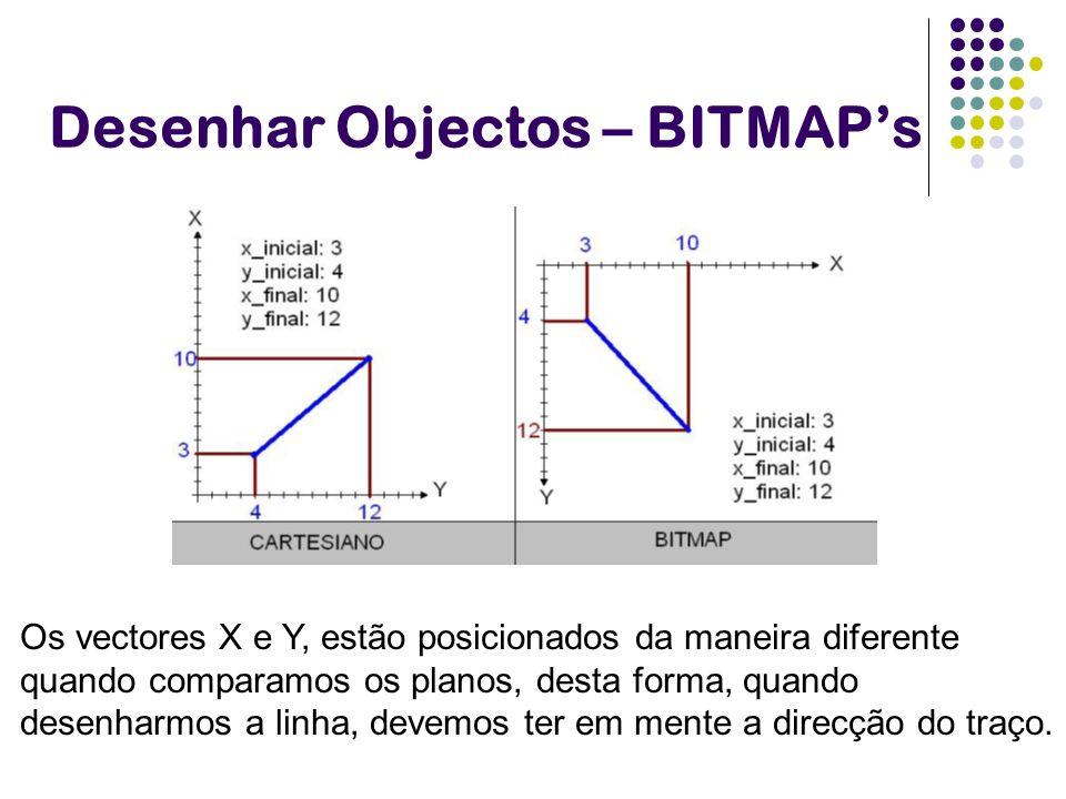 Alguns exemplos de rotinas gráficas simples: void putpixel (BITMAP *bmp, int x, int y, int color); void vline(BITMAP *bmp, int x, int y1, int y2, int color); void hline(BITMAP *bmp, int x1, int y, int x2, int color); void line(BITMAP *bmp, int x1, int y1, int x2, int y2, int color); void triangle(BITMAP *bmp, int x1, y1, x2, y2, x3, y3, int color); void rect(BITMAP *bmp, int x1, int y1, int x2, int y2, int color); void rectfill(BITMAP *bmp, int x1, int y1, int x2, int y2, int color); void circle(BITMAP *bmp, int x, int y, int radius, int color); Desenhar Objectos – BITMAPs