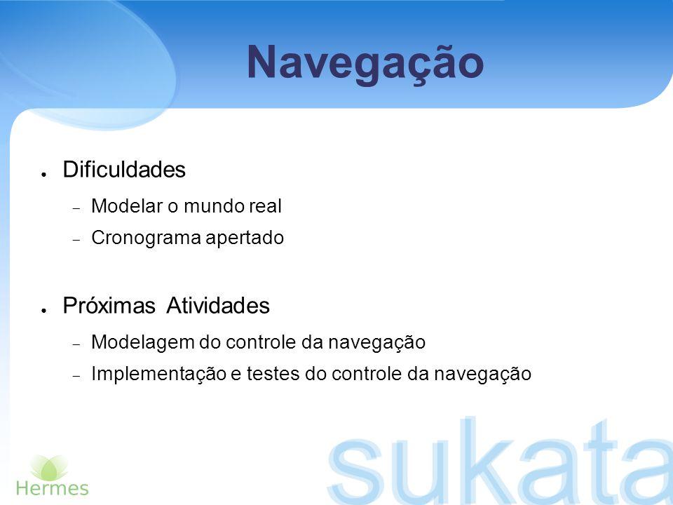 Navegação Dificuldades Modelar o mundo real Cronograma apertado Próximas Atividades Modelagem do controle da navegação Implementação e testes do contr