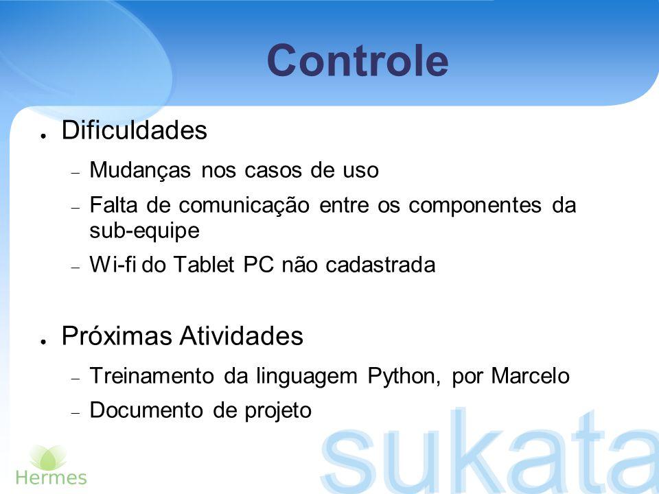 Controle Dificuldades Mudanças nos casos de uso Falta de comunicação entre os componentes da sub-equipe Wi-fi do Tablet PC não cadastrada Próximas Ati