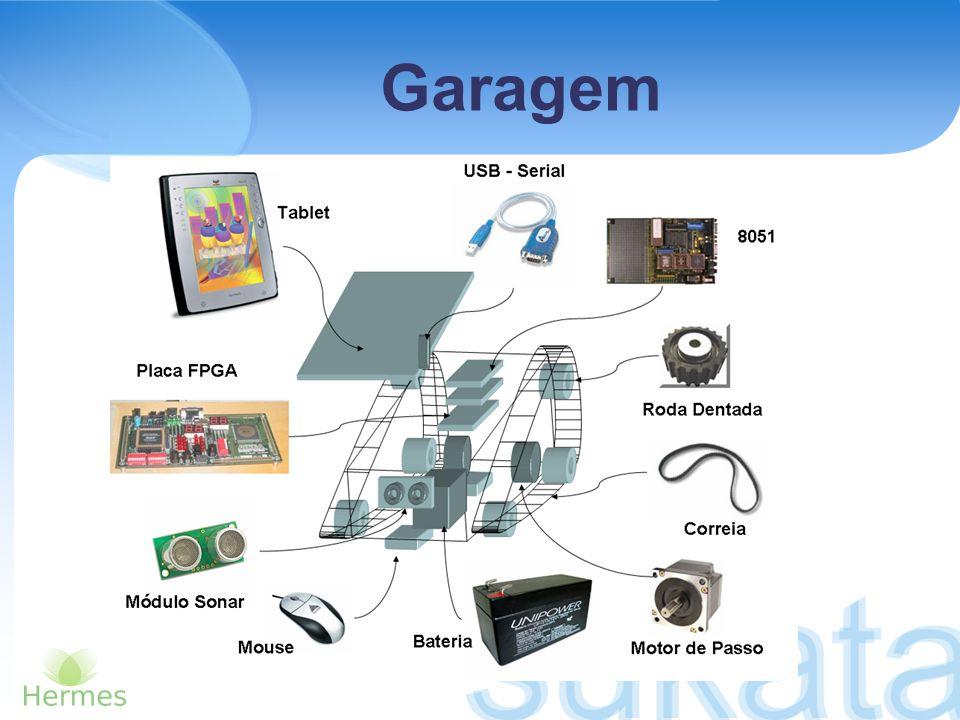 Dificuldades Mouses Ópticos Placa com defeito Inexperiência com programas Infra-estrutura do CIn Próximas Atividades Confecção de placas para controle dos motores Controle da UART Implementar interfaces com os outros módulos Montagem do protótipo