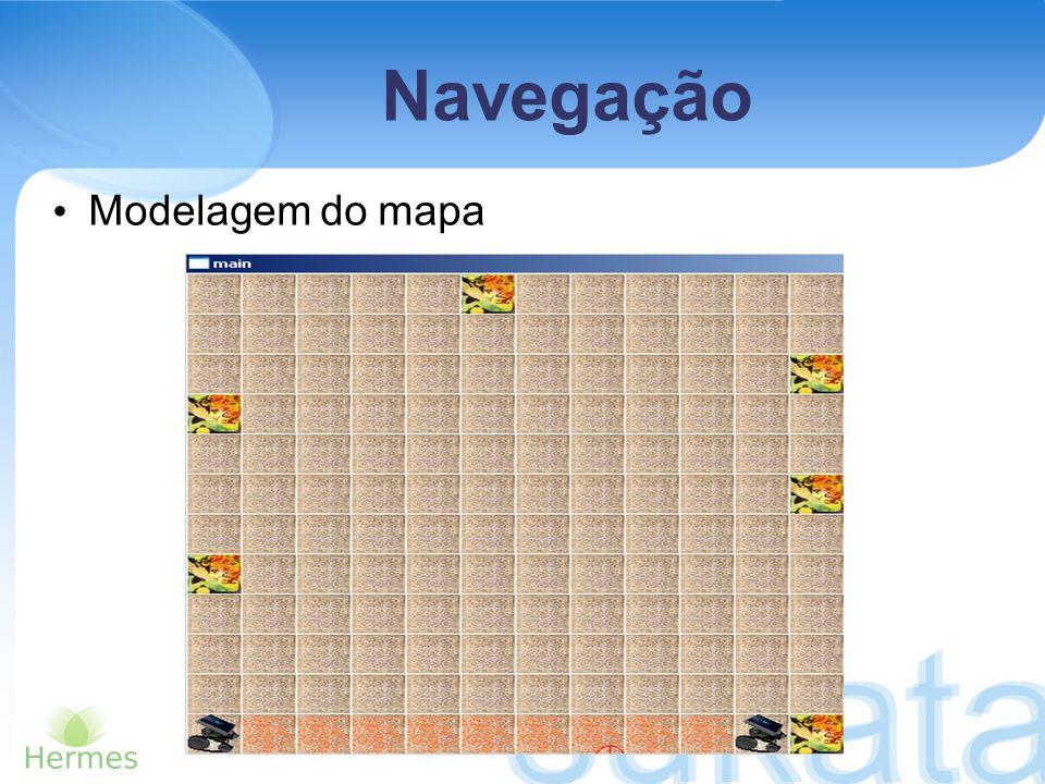 Navegação Modelagem do mapa