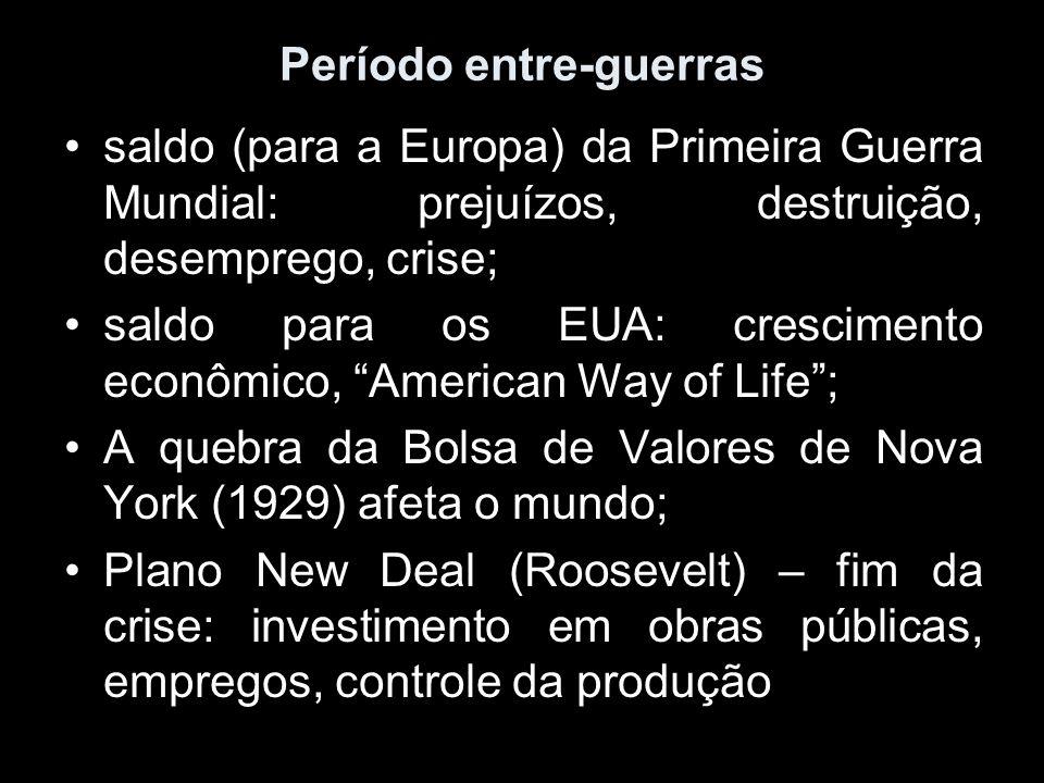Período entre-guerras saldo (para a Europa) da Primeira Guerra Mundial: prejuízos, destruição, desemprego, crise; saldo para os EUA: crescimento econô