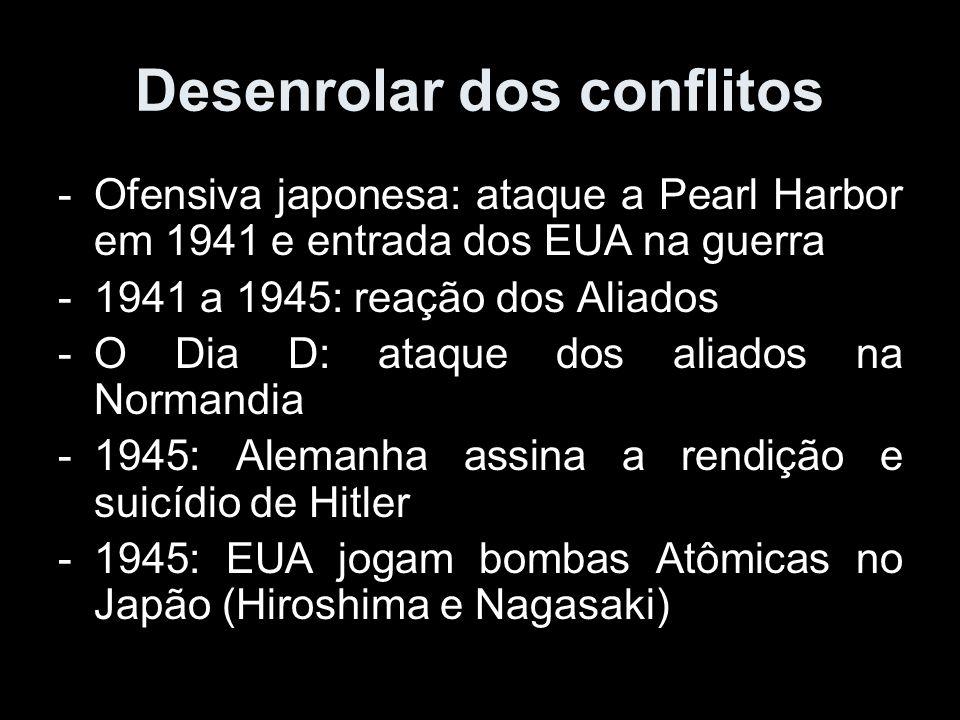 Desenrolar dos conflitos -Ofensiva japonesa: ataque a Pearl Harbor em 1941 e entrada dos EUA na guerra -1941 a 1945: reação dos Aliados -O Dia D: ataq