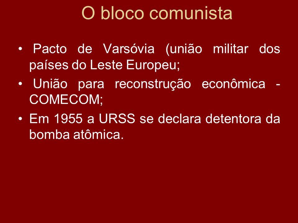 O bloco comunista Pacto de Varsóvia (união militar dos países do Leste Europeu; União para reconstrução econômica - COMECOM; Em 1955 a URSS se declara