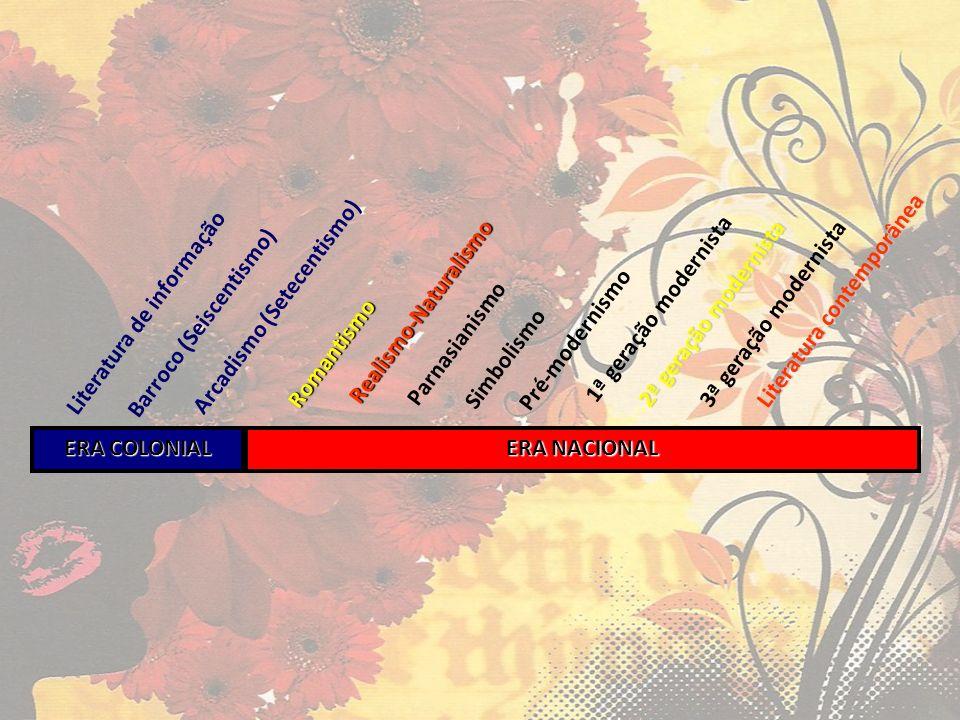 ERA COLONIAL ERA NACIONAL Pré-modernismo Romantismo Realismo-Naturalismo Parnasianismo Simbolismo 1ª geração modernista 2ª geração modernista 3ª geraç