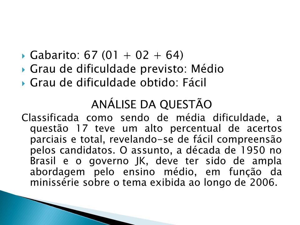 Gabarito: 67 (01 + 02 + 64) Grau de dificuldade previsto: Médio Grau de dificuldade obtido: Fácil ANÁLISE DA QUESTÃO Classificada como sendo de média