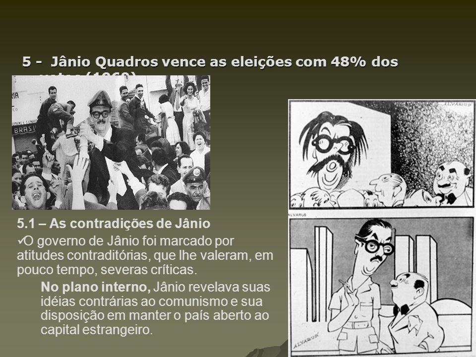 5 - Jânio Quadros vence as eleições com 48% dos votos (1960) 5.1 – As contradições de Jânio O governo de Jânio foi marcado por atitudes contraditórias