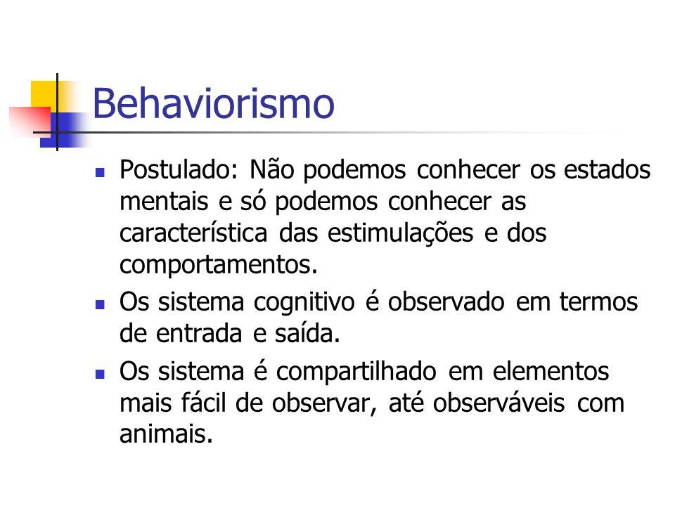 Behaviorismo Postulado: Não podemos conhecer os estados mentais e só podemos conhecer as característica das estimulações e dos comportamentos. Os sist