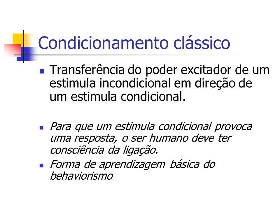 Condicionamento clássico Transferência do poder excitador de um estimula incondicional em direção de um estimula condicional. Para que um estimula con