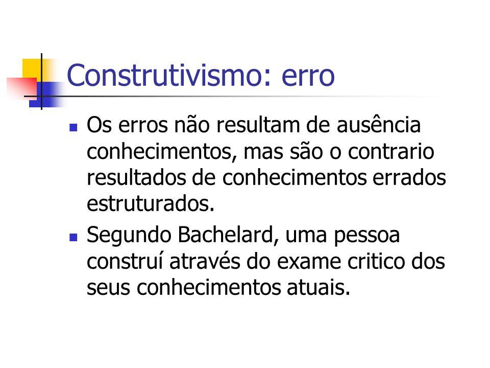 Construtivismo: erro Os erros não resultam de ausência conhecimentos, mas são o contrario resultados de conhecimentos errados estruturados. Segundo Ba