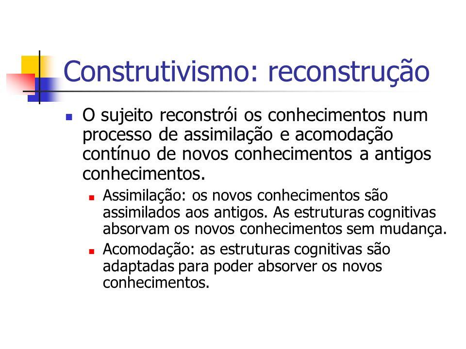 Construtivismo: reconstrução O sujeito reconstrói os conhecimentos num processo de assimilação e acomodação contínuo de novos conhecimentos a antigos