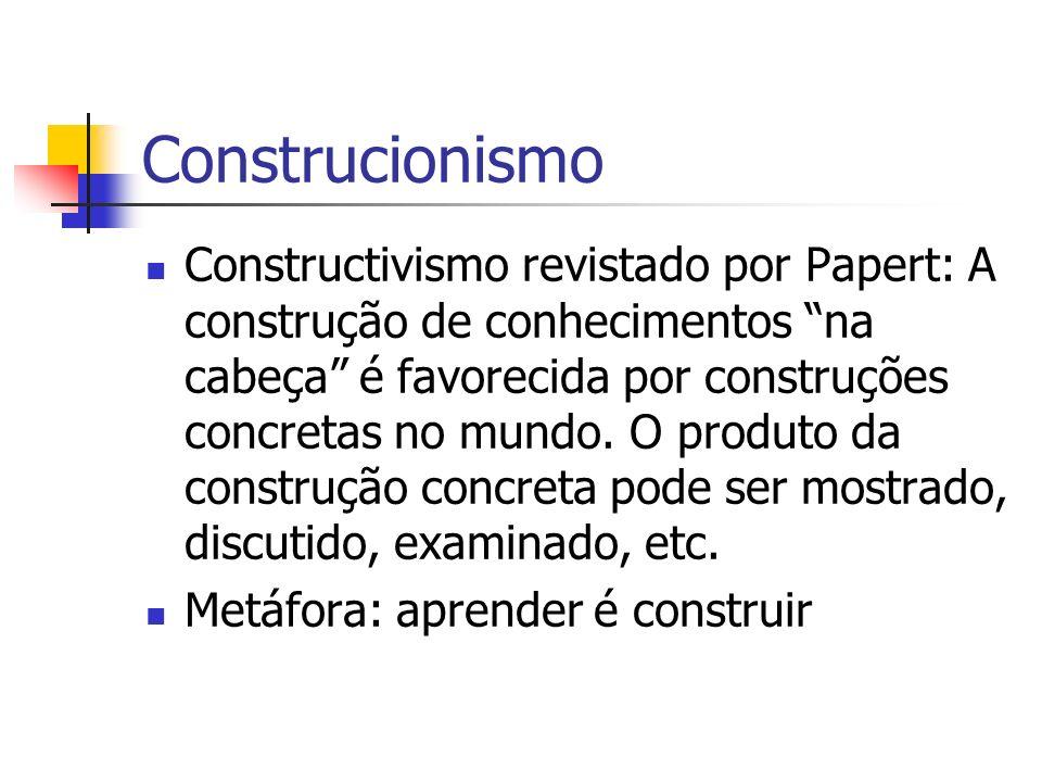 Construcionismo Constructivismo revistado por Papert: A construção de conhecimentos na cabeça é favorecida por construções concretas no mundo. O produ
