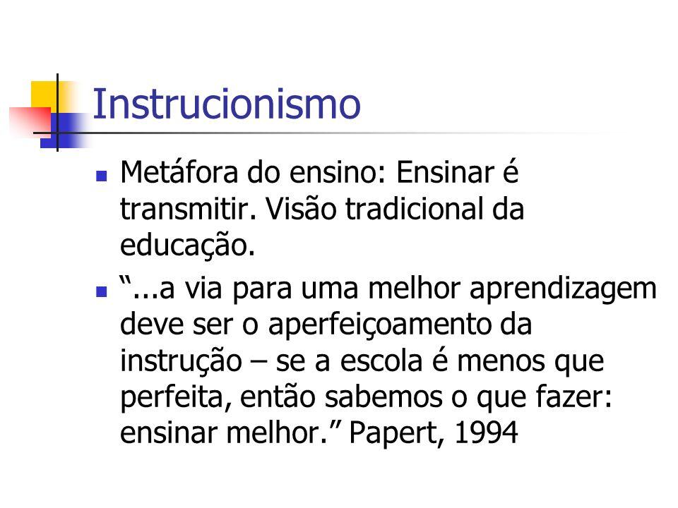 Instrucionismo Metáfora do ensino: Ensinar é transmitir. Visão tradicional da educação....a via para uma melhor aprendizagem deve ser o aperfeiçoament