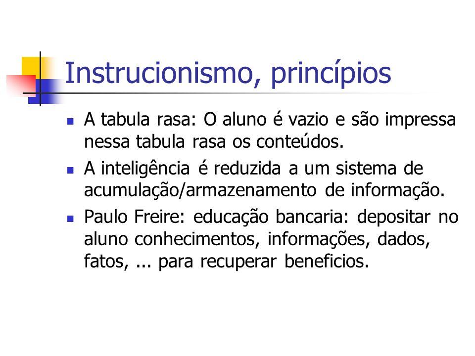 Instrucionismo, princípios A tabula rasa: O aluno é vazio e são impressa nessa tabula rasa os conteúdos. A inteligência é reduzida a um sistema de acu